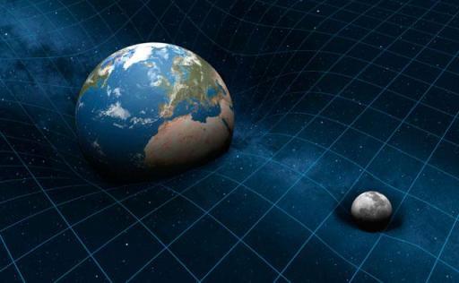 Il nostro sistema Terra-Luna visto con la Relatività einstaniana